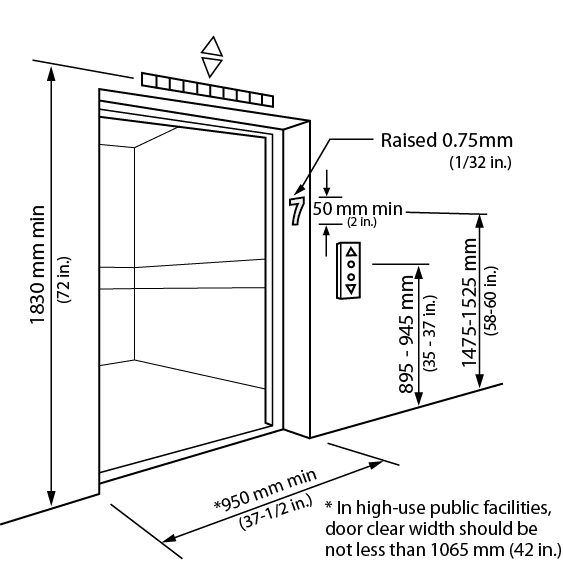 Elevator Door Dimensions Amp Like Sc 1 St Building Code