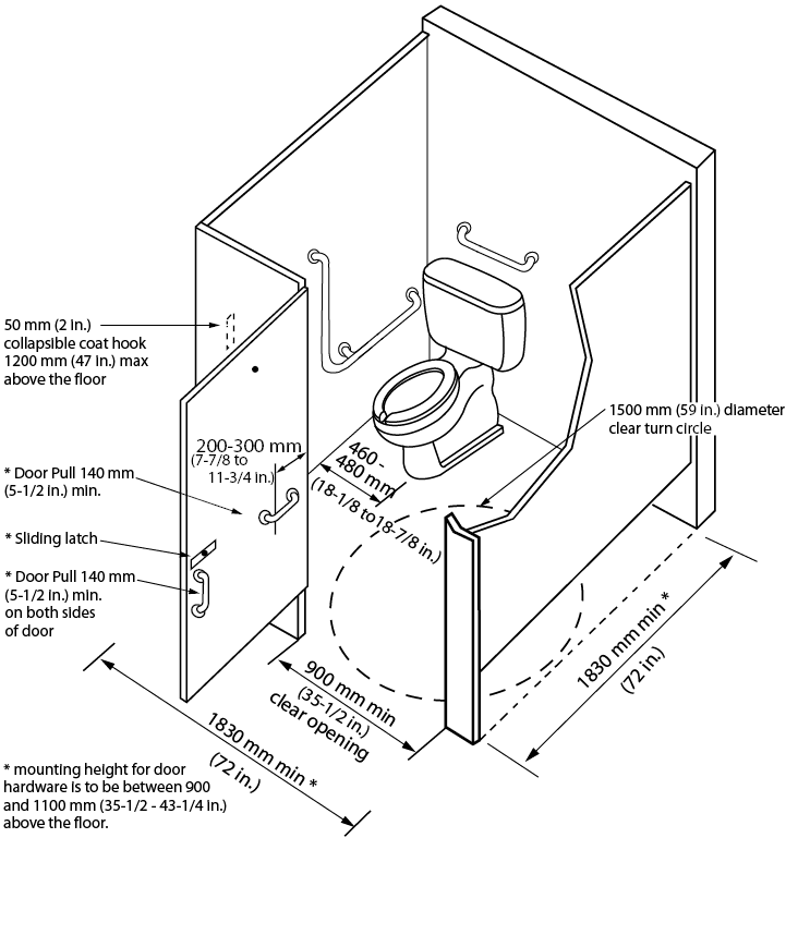 dimensions of a disabled toilet.  City of Mississauga Facility Accessibility Design Standards