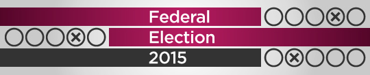 Federal Election October 16, 2015 - Learn More