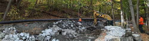 Stormwater projects In Mississauga