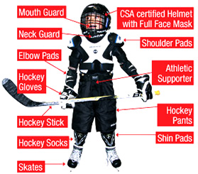 http://www7.mississauga.ca/Departments/Rec/skating/images/ice_hockey_equipment.jpg