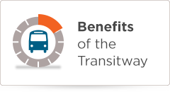 Benefits of the Transitway