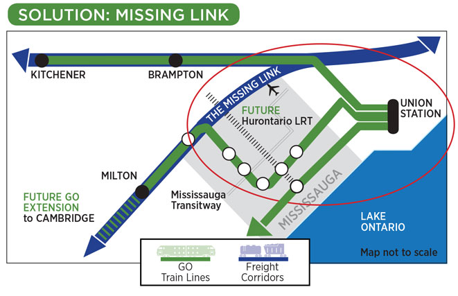 map of missing link
