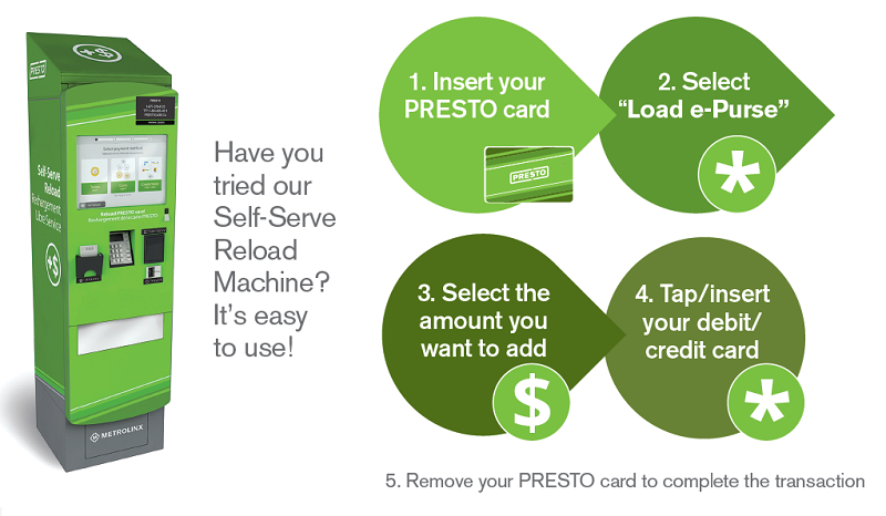 PRESTO Reload Machine