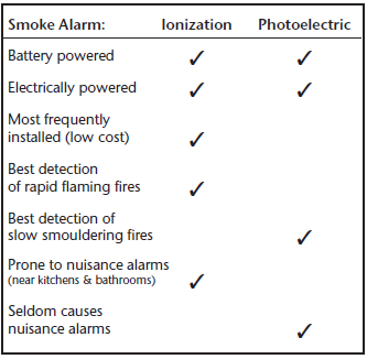 Ionization and Photoelectric