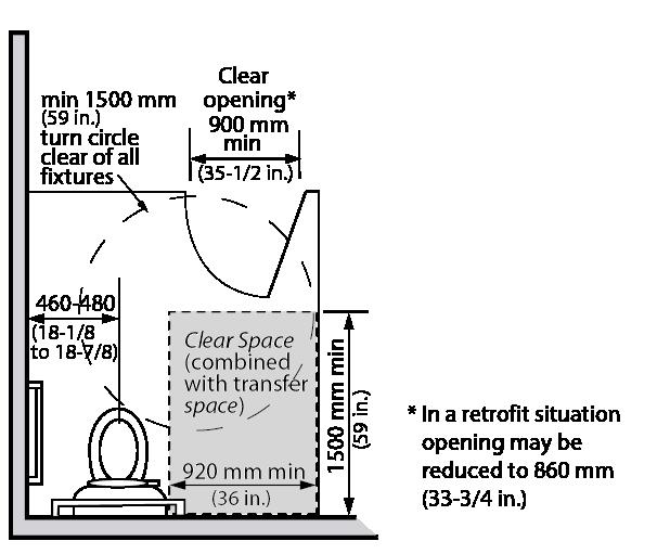 Interior door width wheelchair access - Standard interior door replacement key ...