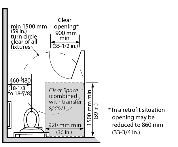 How Wide Is A Wheelchair Accessible Door : Interior door width wheelchair access psoriasisguru