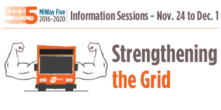 MiWay Five Public Information Sessions