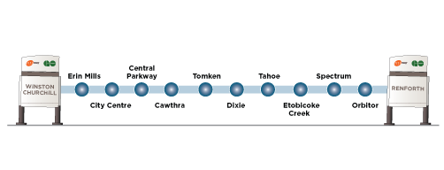 Map of the Mississauga Transitway