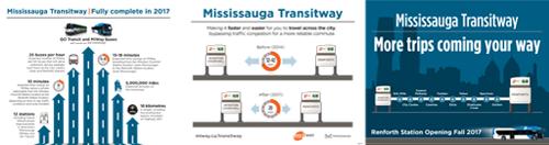 Mississauga Transitway Brochure